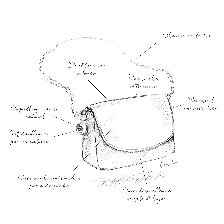 Cénélia - sac femme bandoulière cuir - marque de sacs française