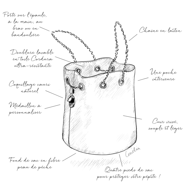 Cénélia | sac seau en cuir | maroquinerie fabrication française