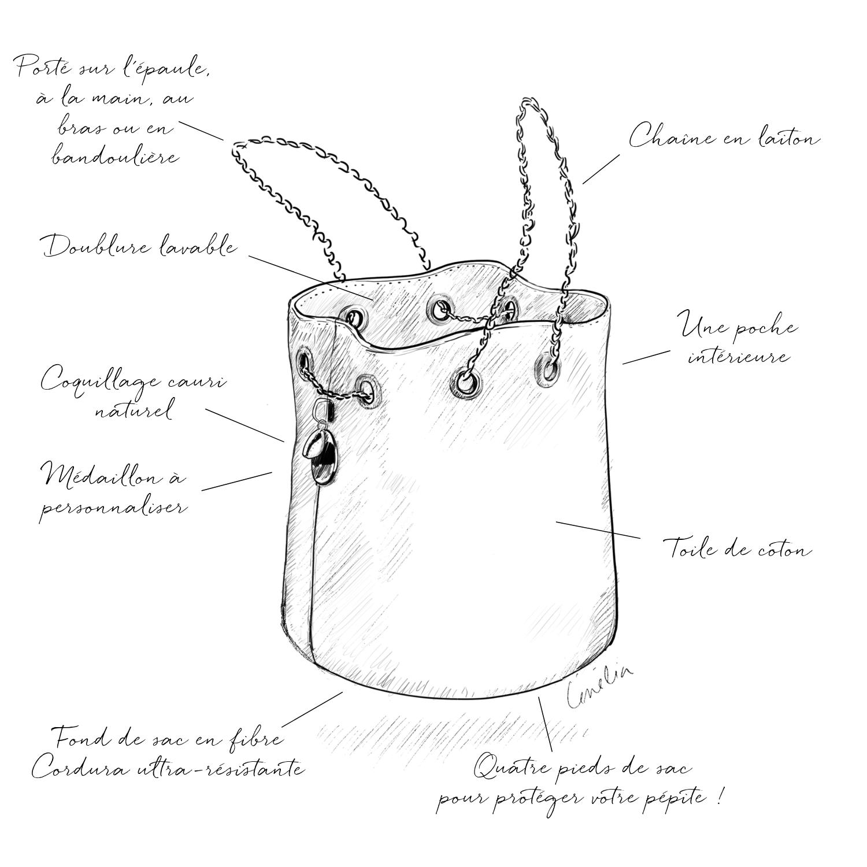 Cénélia | fashion bucket bag | French made leather goods