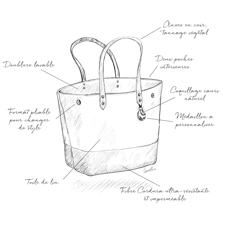 croquis sac cabas en lin   maroquinerie fabrication française   Cénélia