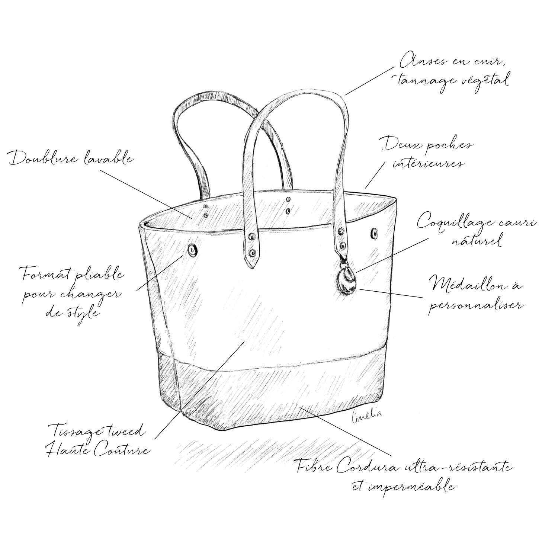 croquis sac cabas en tweed Haute Couture   maroquinerie française   Cénélia