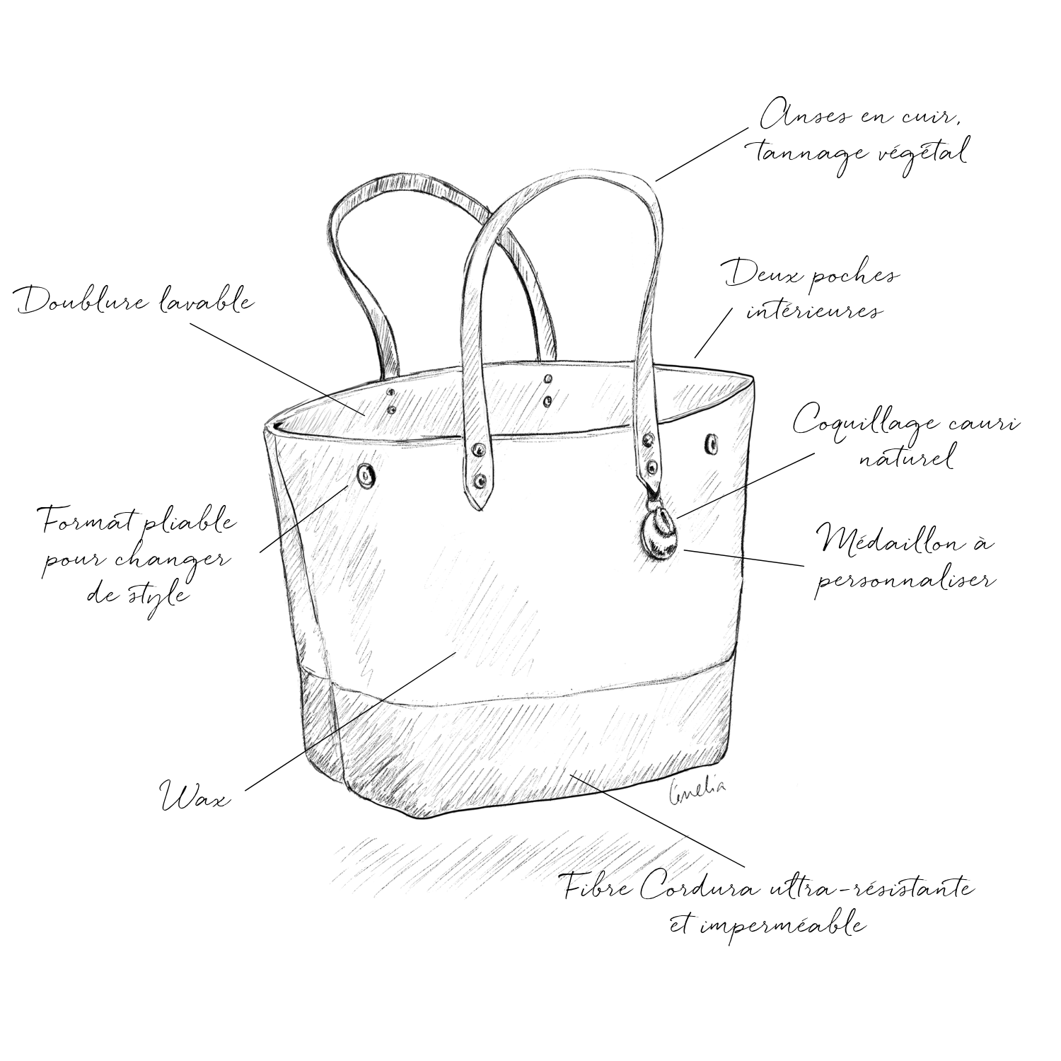 sketch of our wax shopping bag | french leather goods | Cénélia