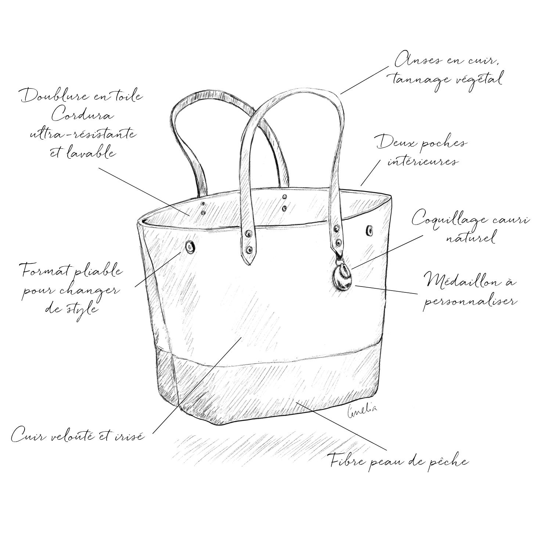 croquis sac cabas femme en cuir | maroquinerie française | Cénélia