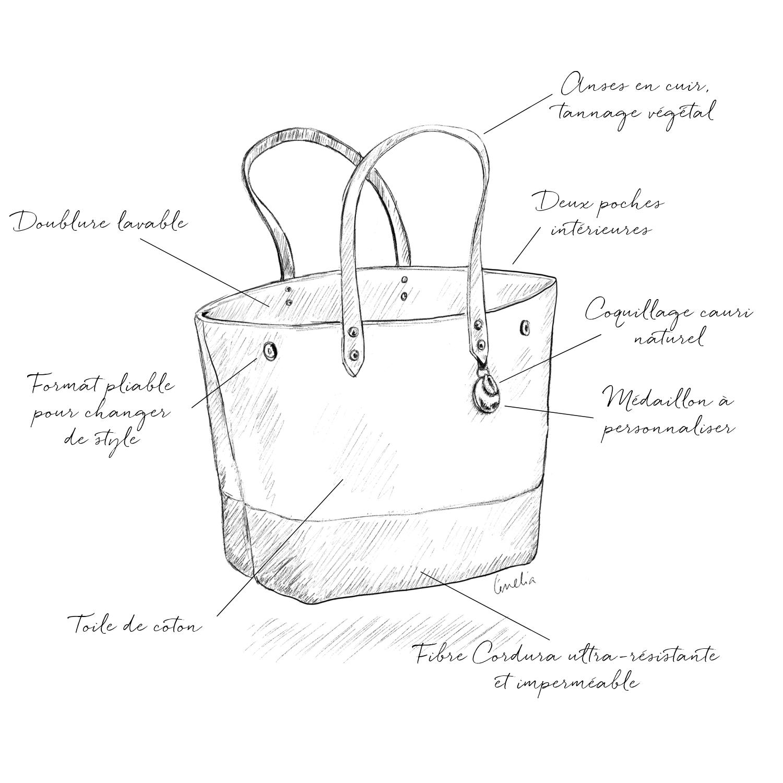 croquis sac cabas | maroquinerie française | Cénélia