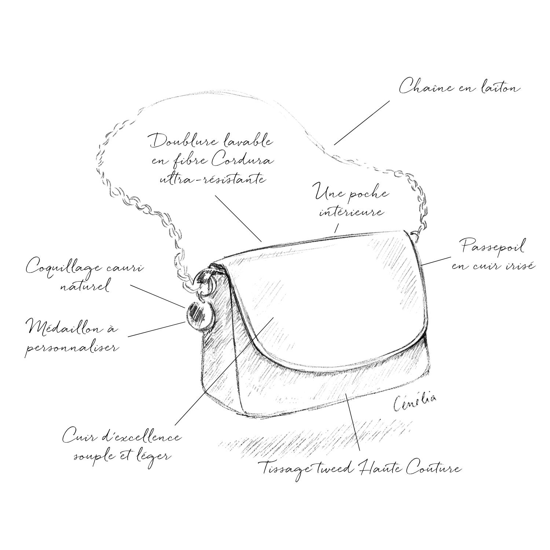 petit sac Haute Couture | maroquinerie fabrication française | Cénélia