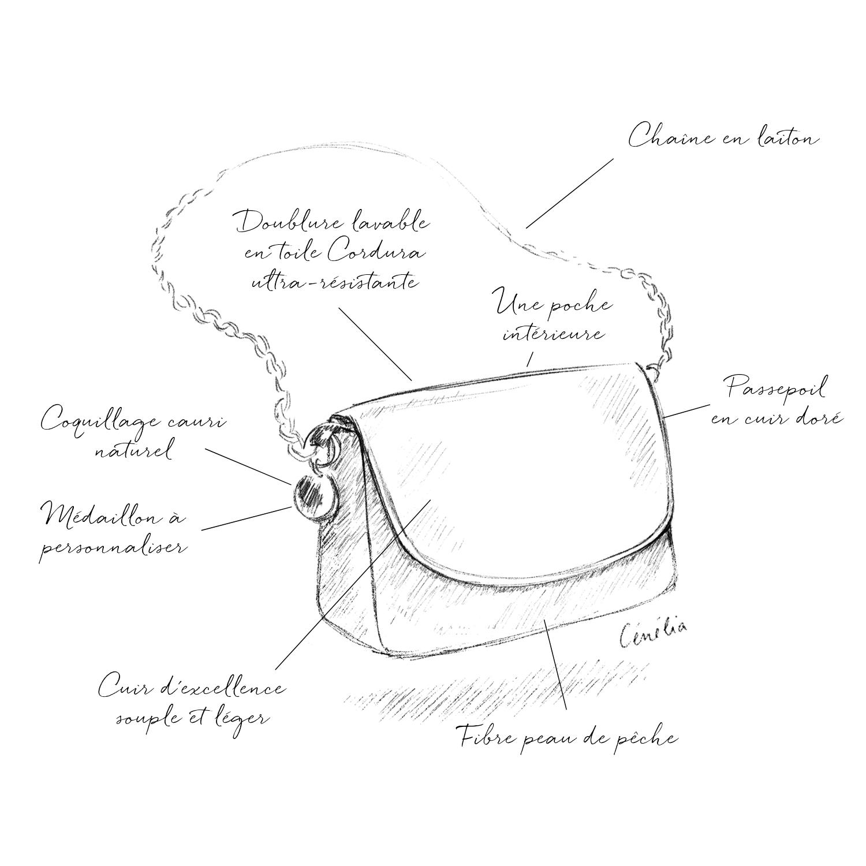 petit sac femme | fabrication française | Cénélia