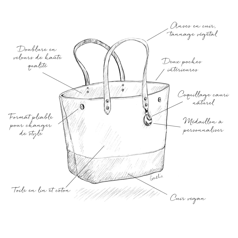 sac cabas de ville - sac à main mode fabriqué en France - Bleu corail - Cénélia